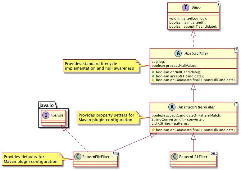 JAXB-2 Maven Plugin – Filters and Filtering